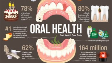 How Can Poor Oral Health Affect the Rest of the Body?