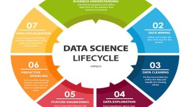 How to understand the Data Science life cycle