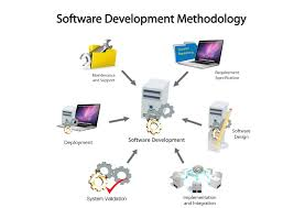Everything you did not know about the software development environment